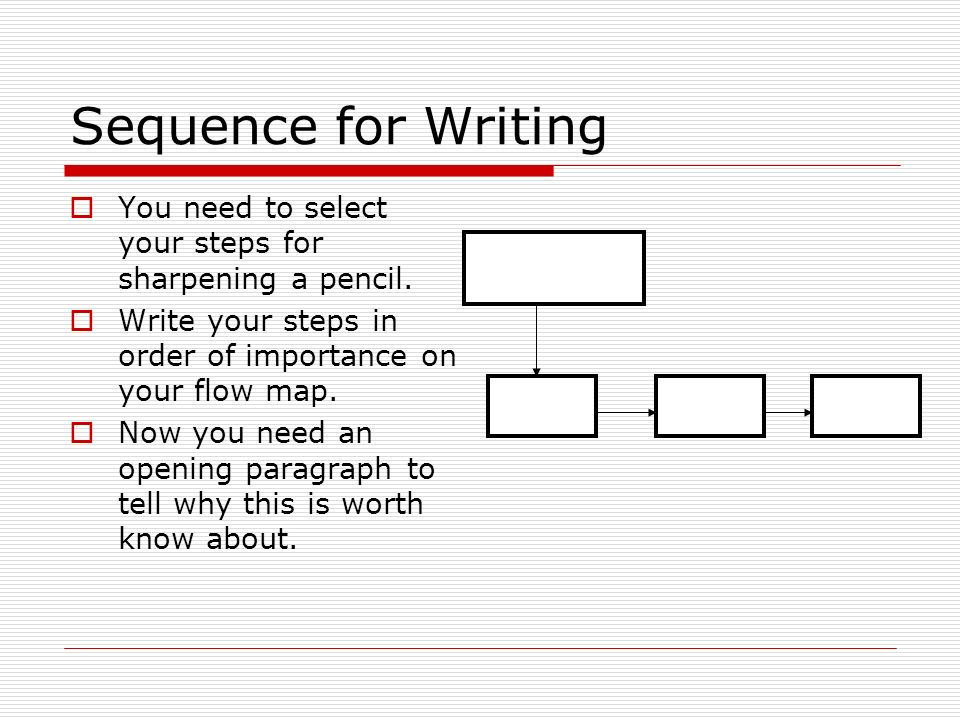 Sequence for Writing  You need to select your steps for sharpening a pencil.