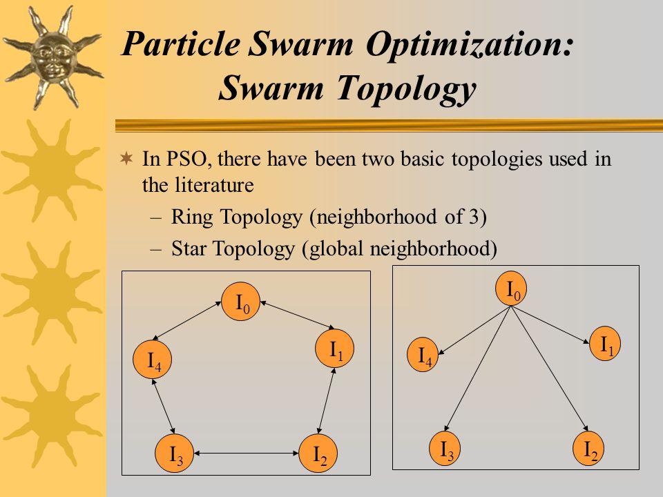 Particle Swarm Optimization (PSO) Algorithm and Its