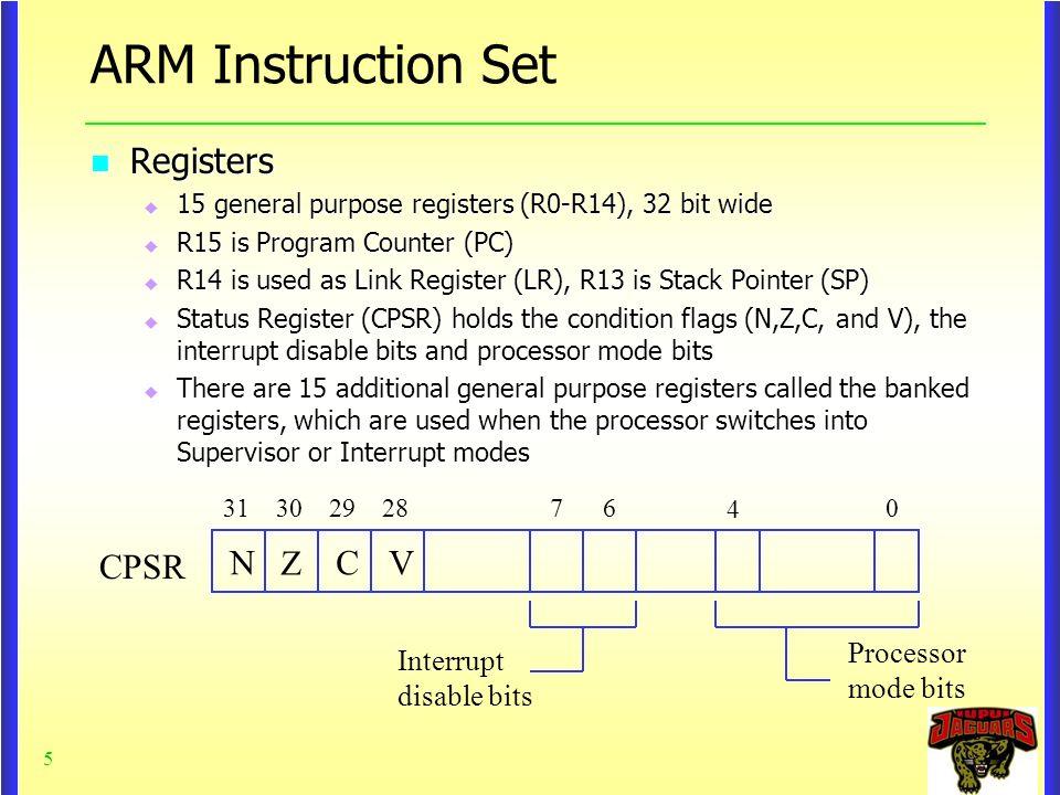 Chapter 3 1 Arm Isa Arm Instruction Set Architecture Arm Instruction