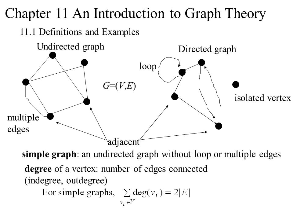 An Introduction To Graph Theory Chapter 11 Chapter 11 An