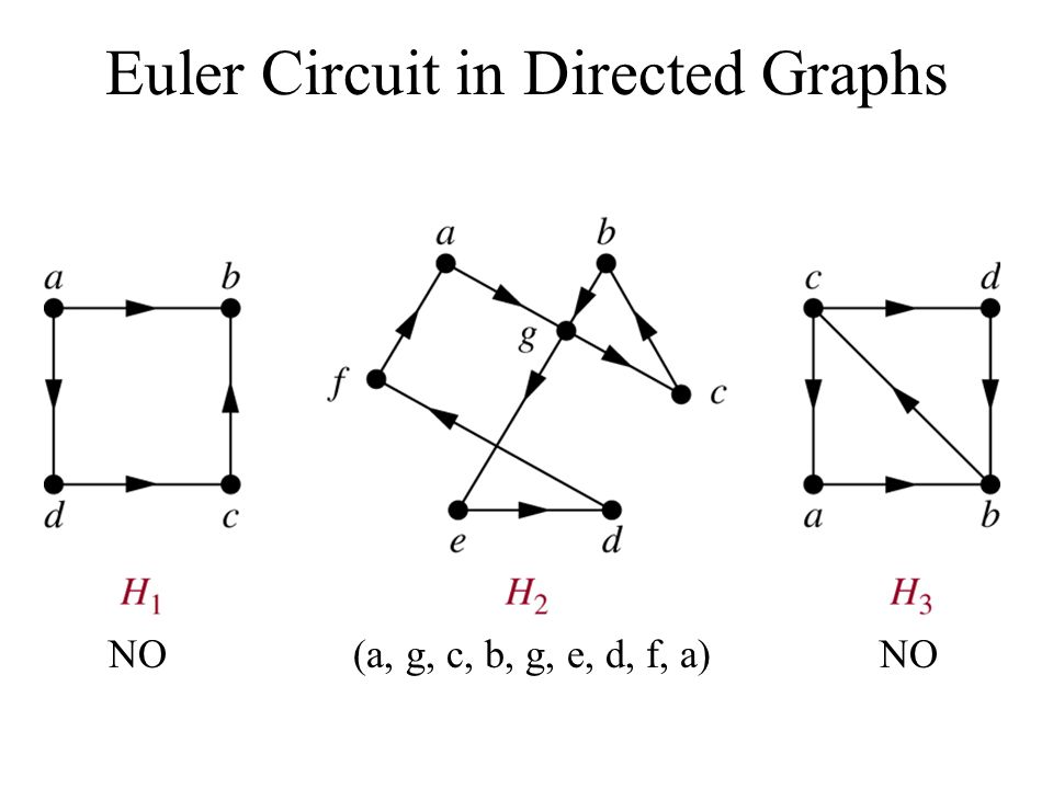 Euler Circuit Graphs Wiring Diagram For Light Switch