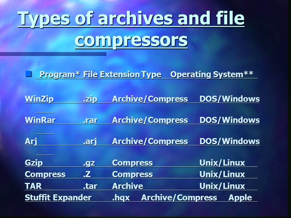 Windows XP: Continue Files and Folders  Files & Directories