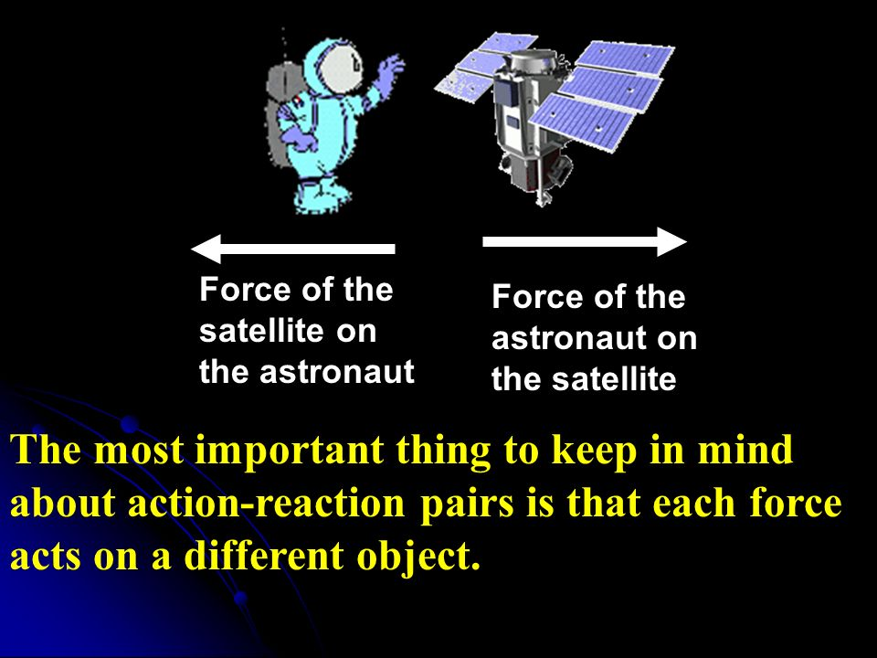 Force of the satellite on the astronaut Force of the astronaut on the satellite The most important thing to keep in mind about action-reaction pairs is that each force acts on a different object.