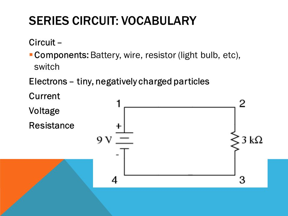 SERIES CIRCUIT: VOCABULARY Circuit –  Components: Battery, wire, resistor (light bulb, etc), switch Electrons – tiny, negatively charged particles Current Voltage Resistance