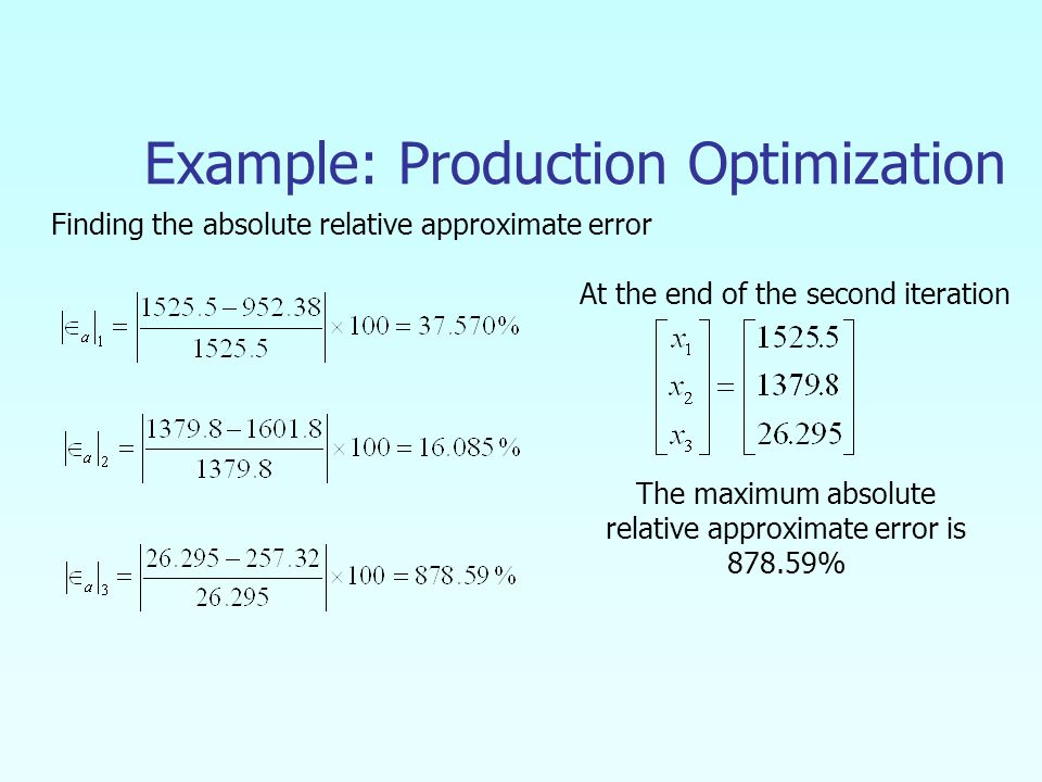 Example: Production Optimization Finding the absolute relative approximate error At the end of the second iteration The maximum absolute relative approximate error is %