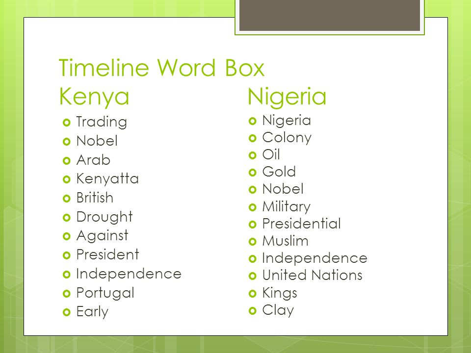 Timeline Word Box KenyaNigeria  Trading  Nobel  Arab  Kenyatta  British  Drought  Against  President  Independence  Portugal  Early  Nigeria  Colony  Oil  Gold  Nobel  Military  Presidential  Muslim  Independence  United Nations  Kings  Clay