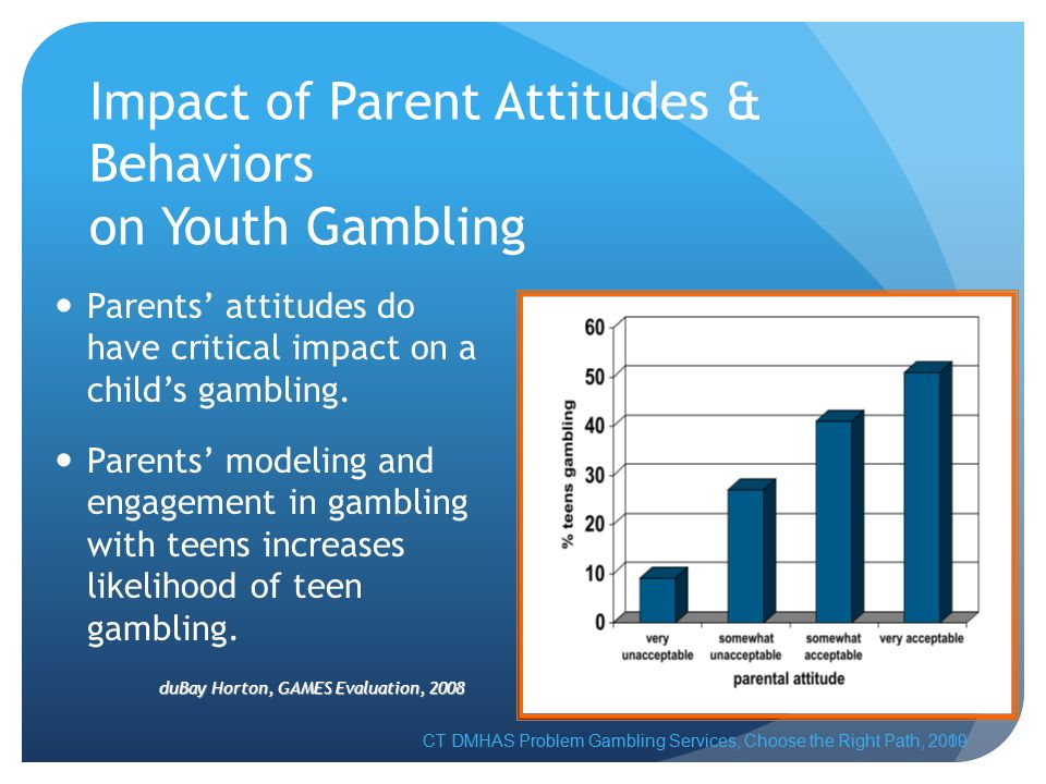 Teen gambling in connecticut