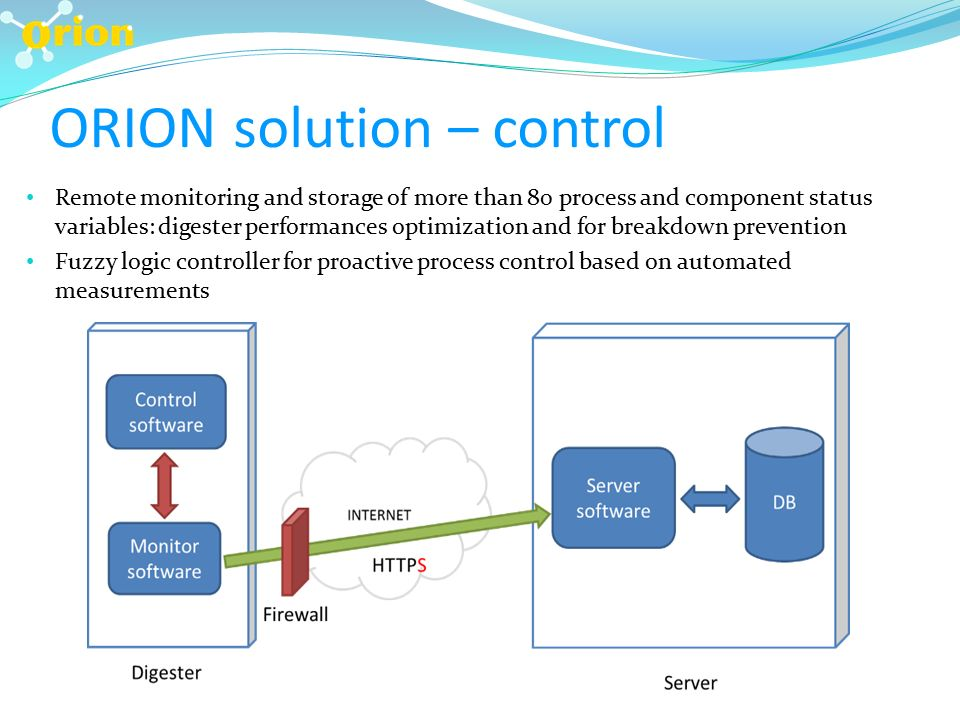 ORION solution – control Remote monitoring and storage of more than 80 process and component status variables: digester performances optimization and for breakdown prevention Fuzzy logic controller for proactive process control based on automated measurements