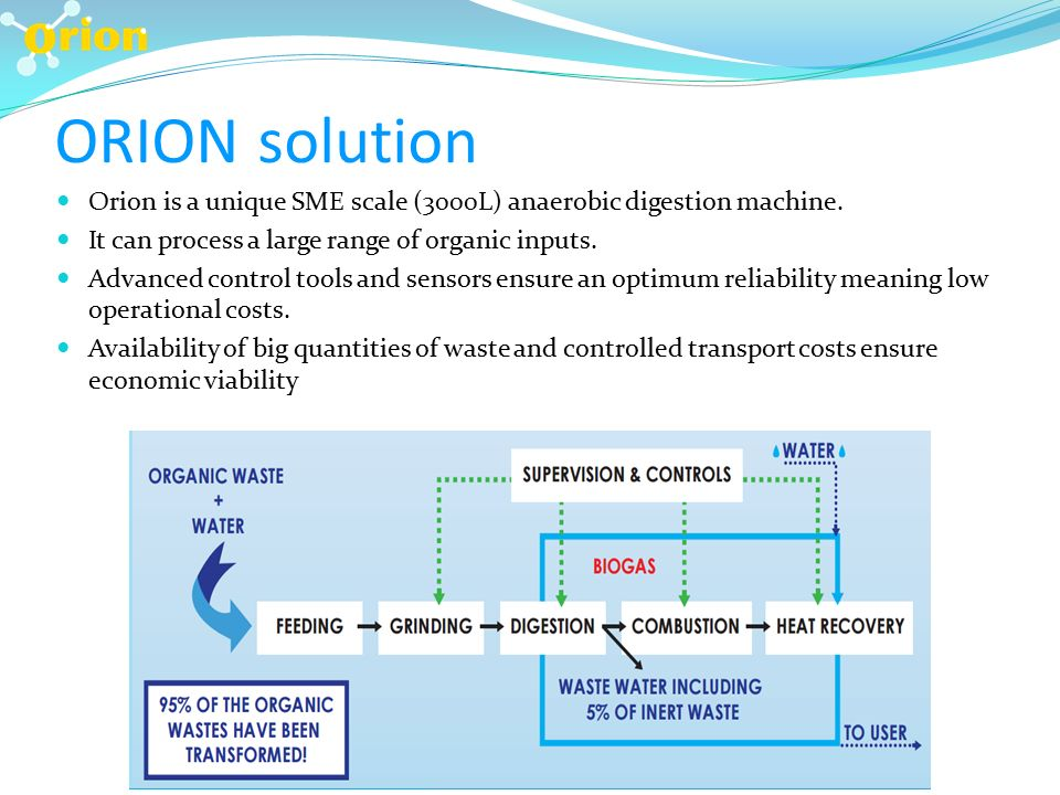 Orion is a unique SME scale (3000L) anaerobic digestion machine.