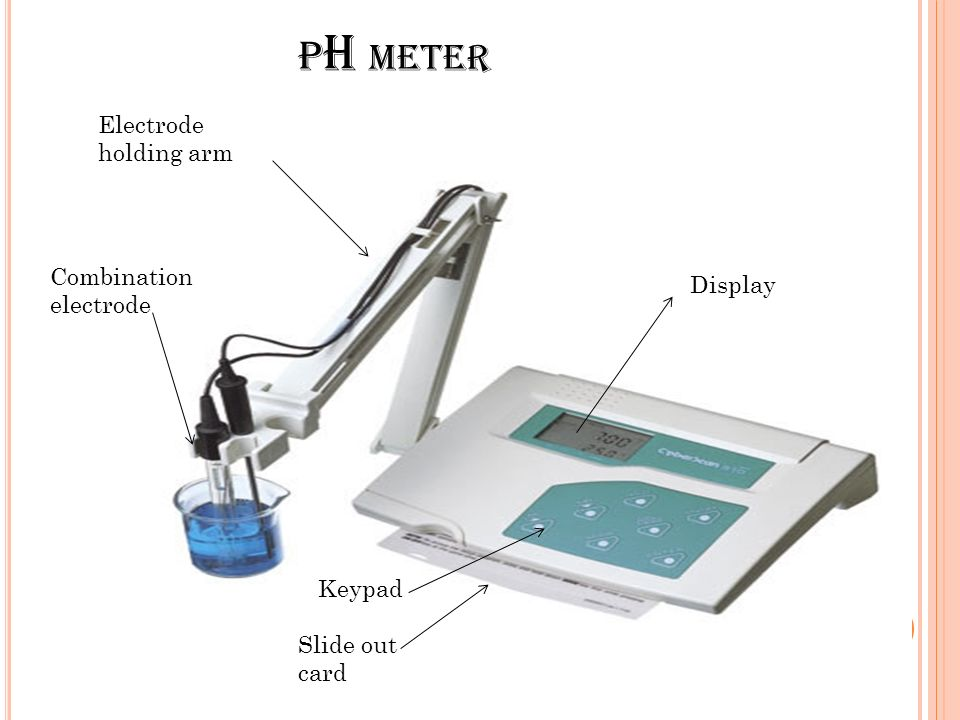 P H Meter P H Ph Is A Unit Of Measure Which Describes The Degree Of