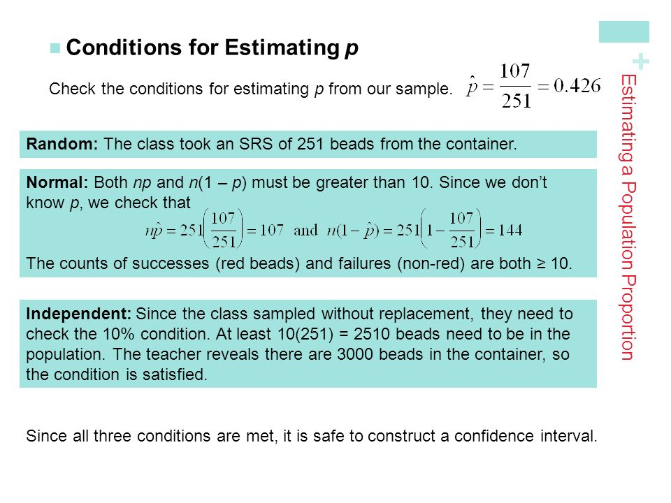 + Conditions for Estimating p Check the conditions for estimating p from our sample.