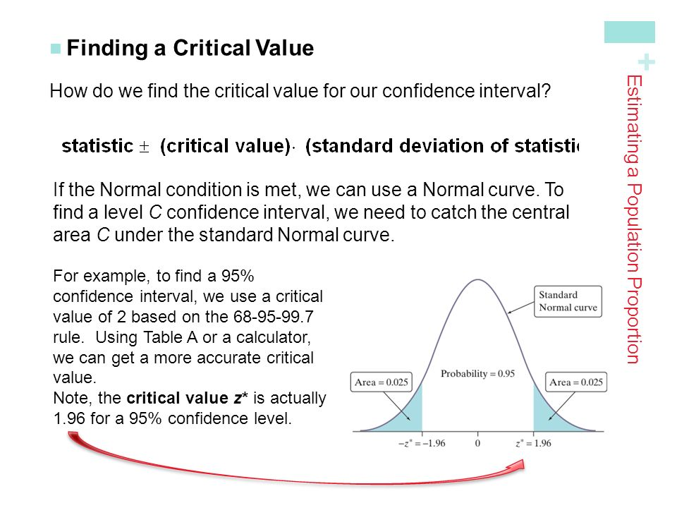 + Finding a Critical Value How do we find the critical value for our confidence interval.