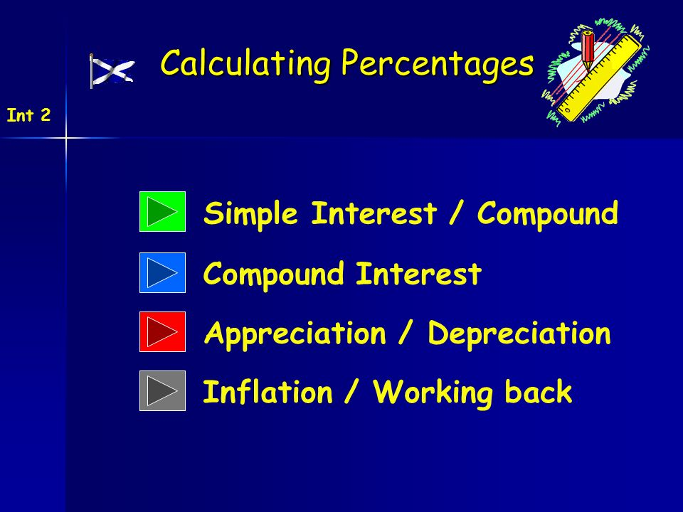 Investment inflation calculator.