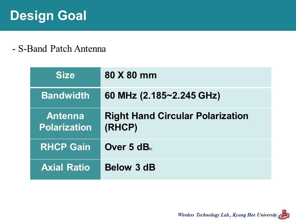 Wireless Technology Lab , Kyung Hee University S-band Patch Antenna