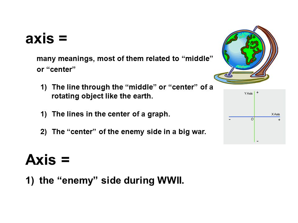 axis = many meanings, most of them related to middle or center 1)The line through the middle or center of a rotating object like the earth.