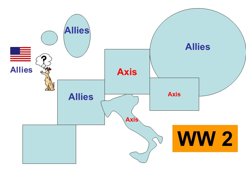 Allies Axis Allies WW 2 Axis