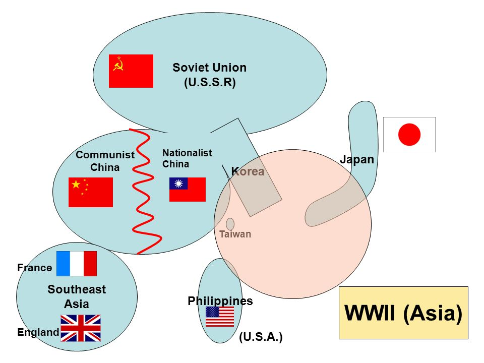 WWII (Asia) Soviet Union (U.S.S.R) Southeast Asia Philippines Korea Japan Taiwan Communist China Nationalist China Korea France England (U.S.A.)