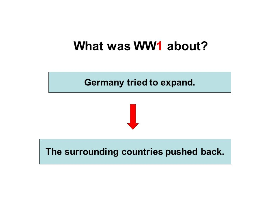 What was WW1 about Germany tried to expand. The surrounding countries pushed back.