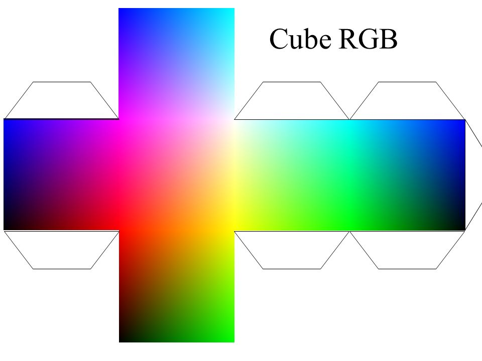 Color Contents Light And Color The Visible Light Spectrum Primary