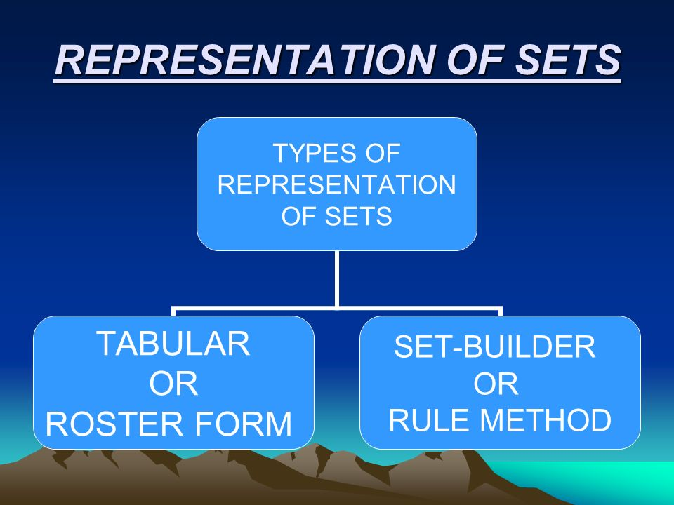 Definition Sets A Set Is A Well Defined Collection Of Objects