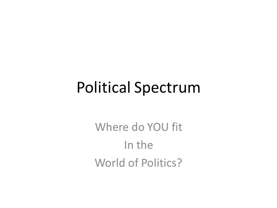 Political Spectrum Where do YOU fit In the World of Politics