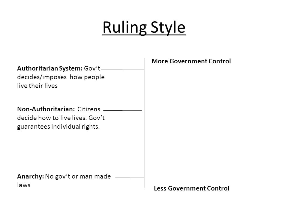 Ruling Style More Government Control Less Government Control Anarchy: No gov't or man made laws Authoritarian System: Gov't decides/imposes how people live their lives Non-Authoritarian: Citizens decide how to live lives.
