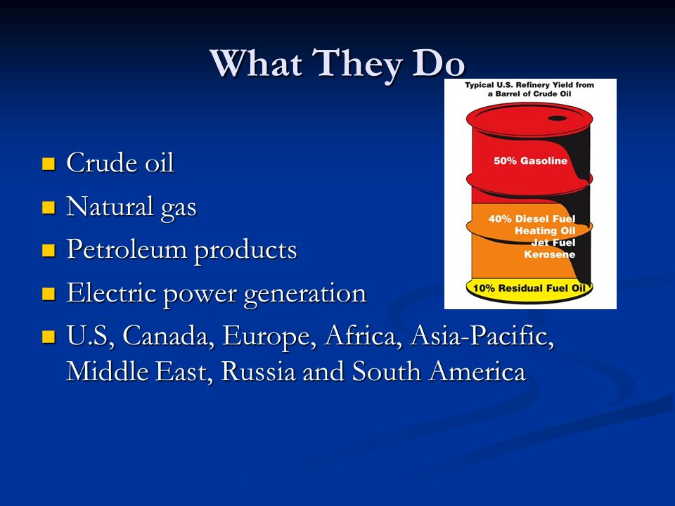 Exxonmobil Stock By Philip Song Background Information Exxon And