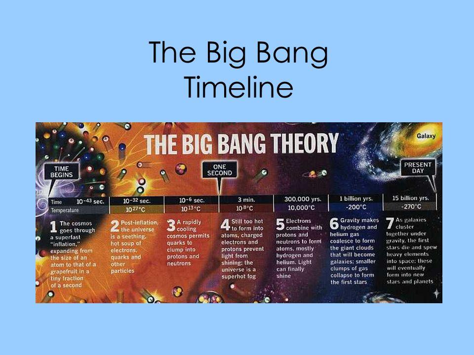 The Big Bang Theory Ppt Download
