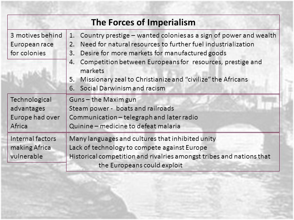 three motives behind the european race for colonies