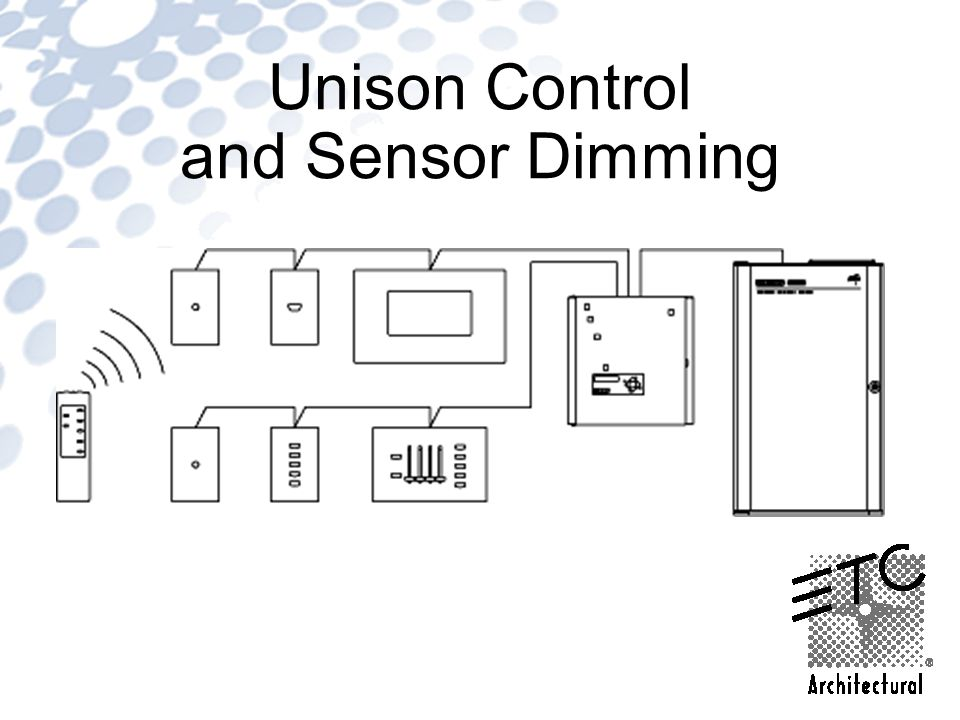 Unison Architectural Systems  What is Unison? A complete dimming and