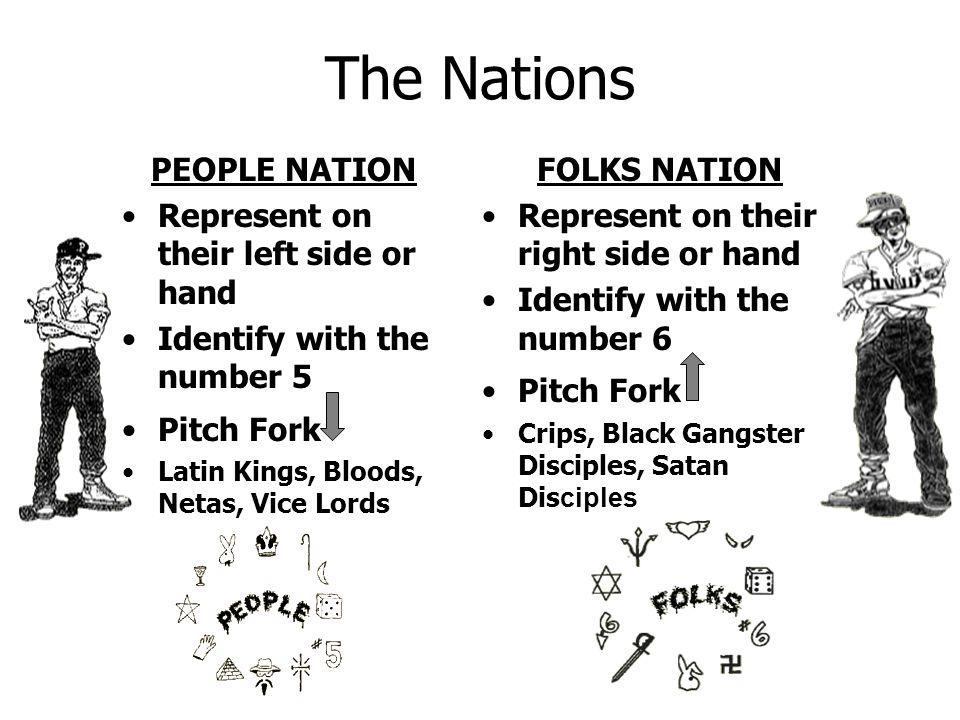 Folk Nation Gang Symbols Images Free Symbol Design Online