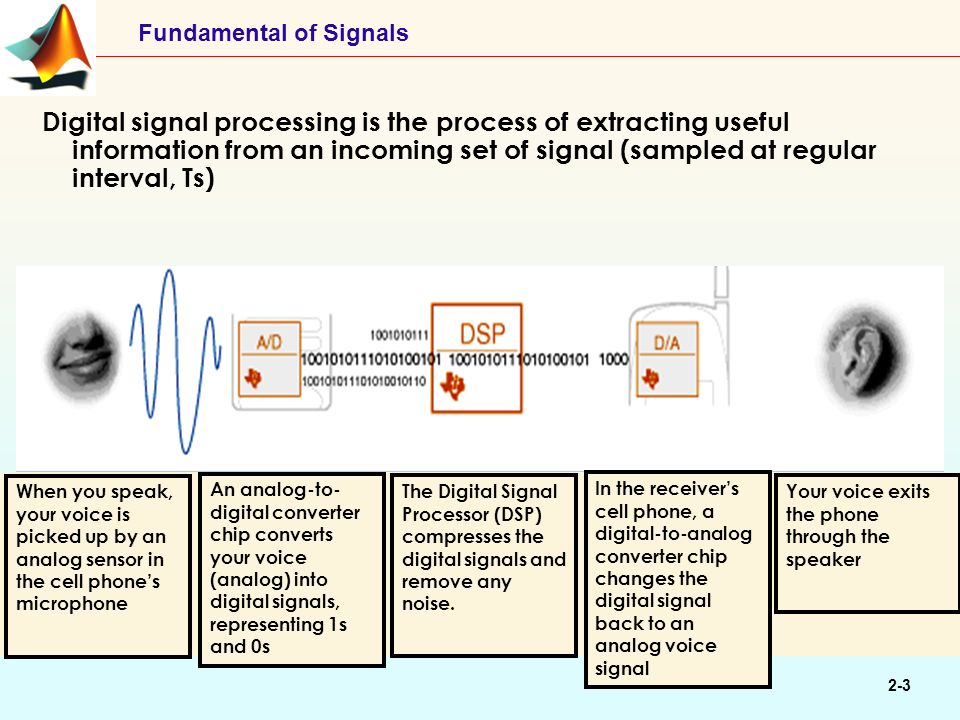 Fundamental of Signals 2-1 Fundamentals of Signals Practical