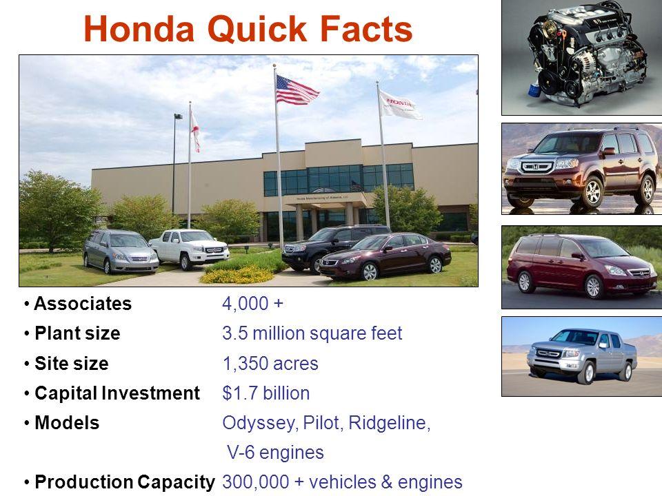 2 Honda Quick Facts Associates4,000 + Plant Size3.5 Million Square Feet  Site Size1,350 Acres Capital Investment$1.7 Billion ModelsOdyssey, Pilot,  Ridgeline, ...