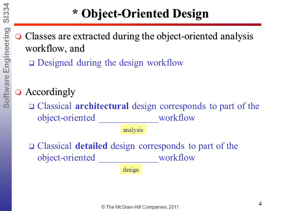 Software Engineering Si334 Lessons 24 26 28 30 Classical Object Oriented Design October 6 8 10 15 Ppt Download