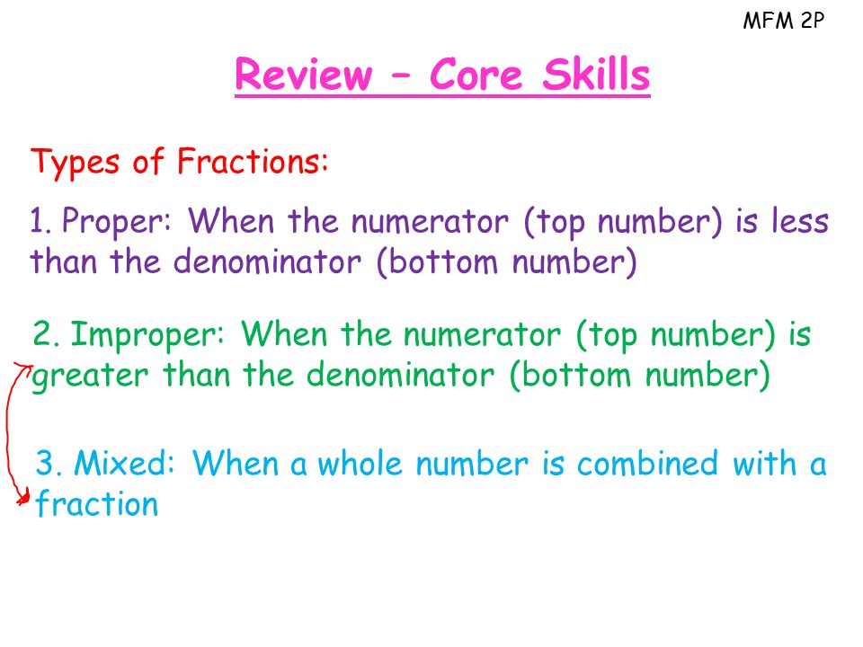 MFM 2P Review – Core Skills Types of Fractions: 1.