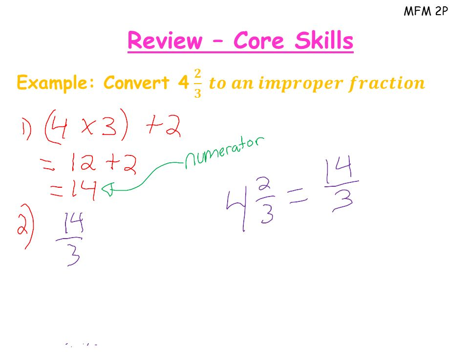 MFM 2P Review – Core Skills