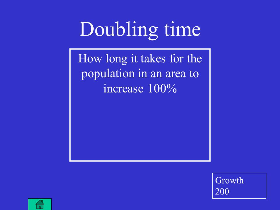Doubling time How long it takes for the population in an area to increase 100% Growth 200