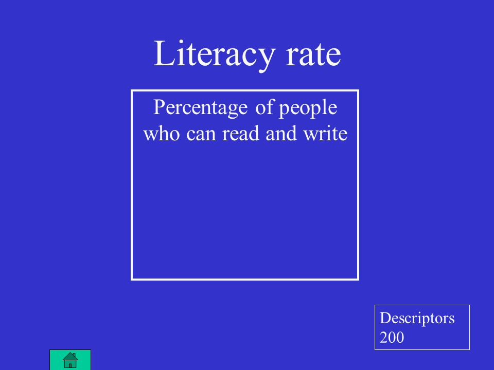 Percentage of people who can read and write Literacy rate Descriptors 200
