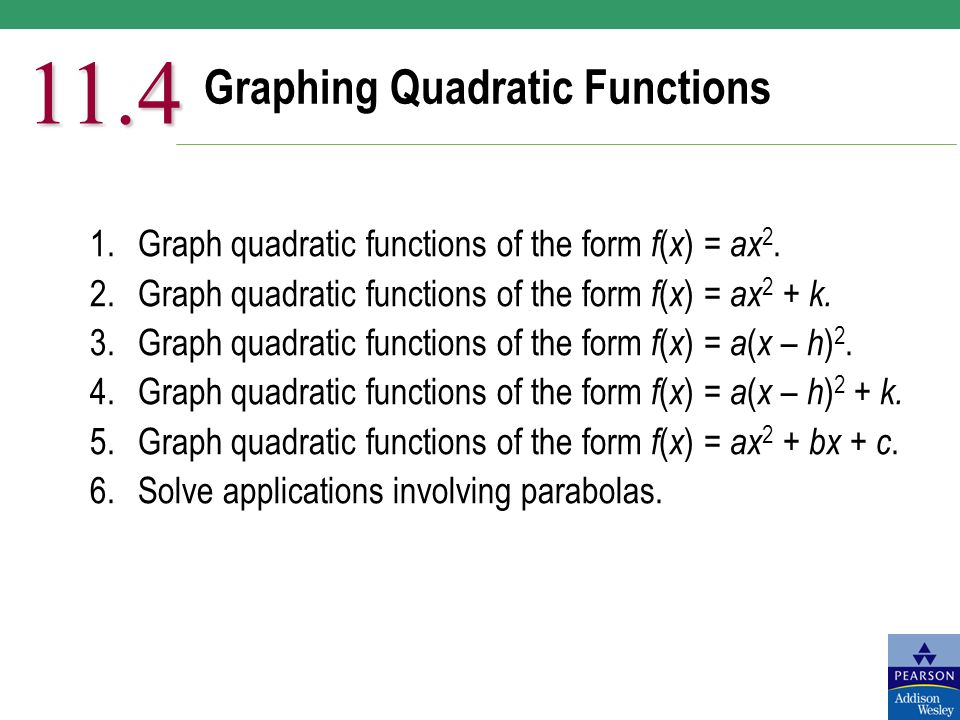 Graphing Quadratic Functions Graph quadratic functions of the form f ( x ) = ax 2.