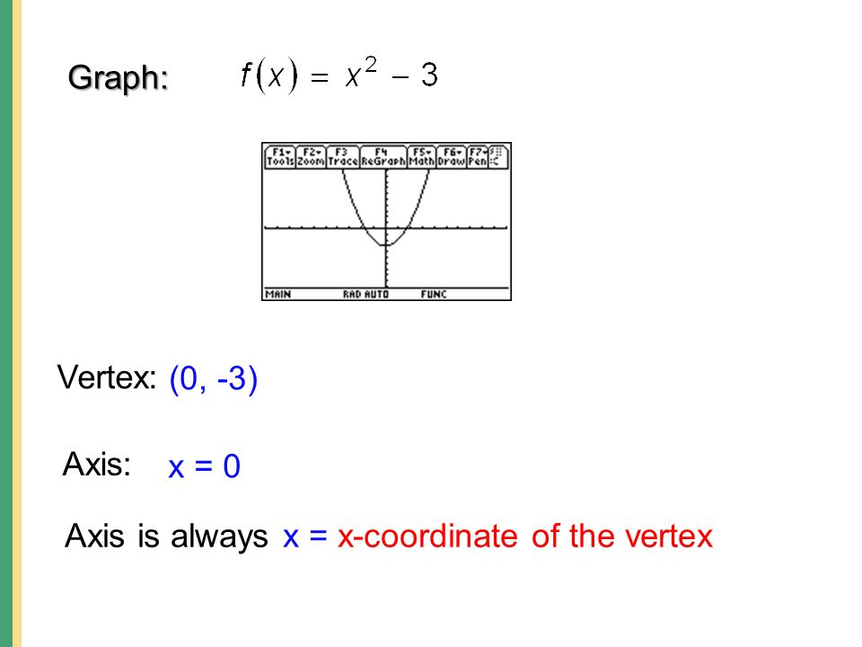 Graph: Vertex: Axis: (0, -3) x = 0 Axis is always x = x-coordinate of the vertex