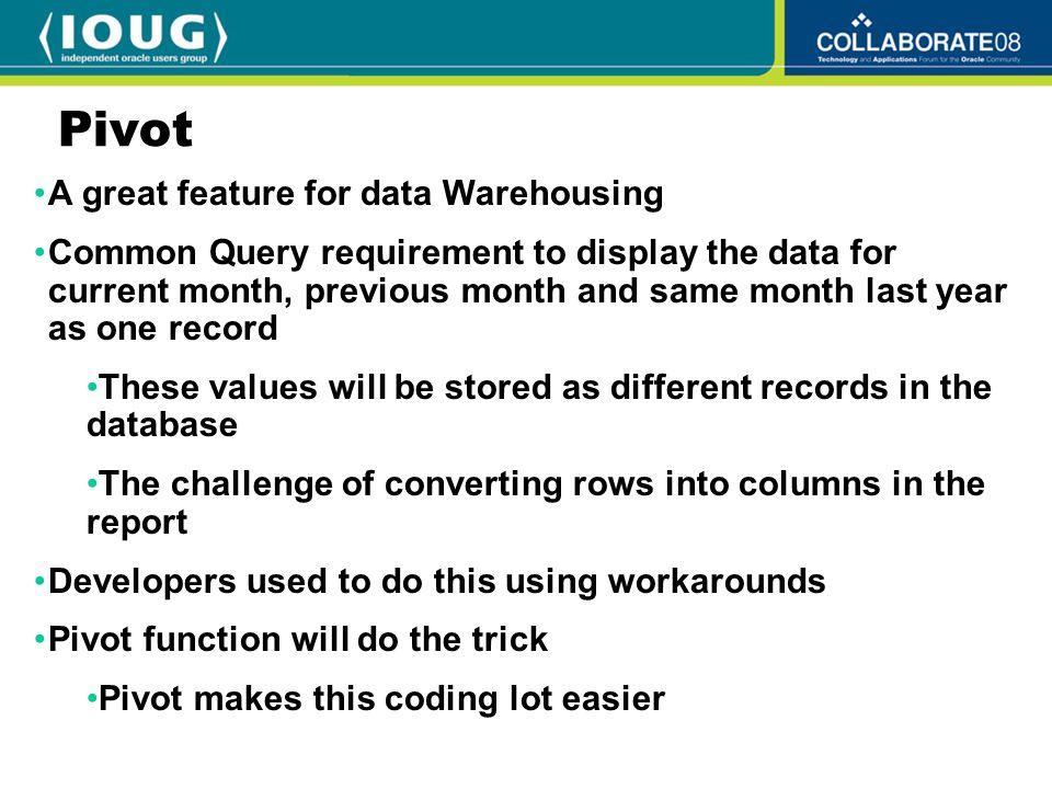 Oracle 11g Data Warehousing Vincent Chazhoor Data Warehouse