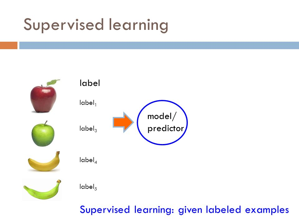 Supervised learning Supervised learning: given labeled examples model/ predictor label label 1 label 3 label 4 label 5