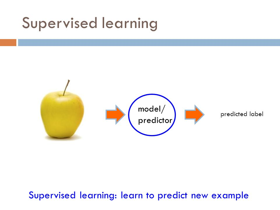 Supervised learning model/ predictor Supervised learning: learn to predict new example predicted label