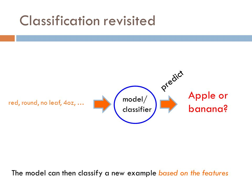 Classification revisited red, round, no leaf, 4oz, … model/ classifier The model can then classify a new example based on the features predict Apple or banana