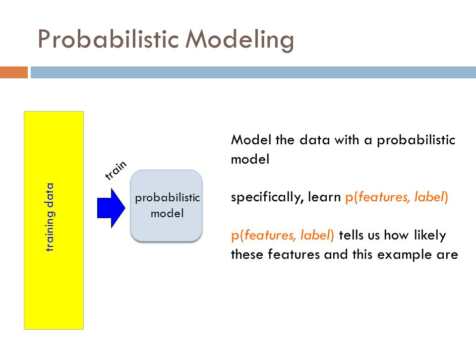 Probabilistic Modeling training data probabilistic model train Model the data with a probabilistic model specifically, learn p(features, label) p(features, label) tells us how likely these features and this example are