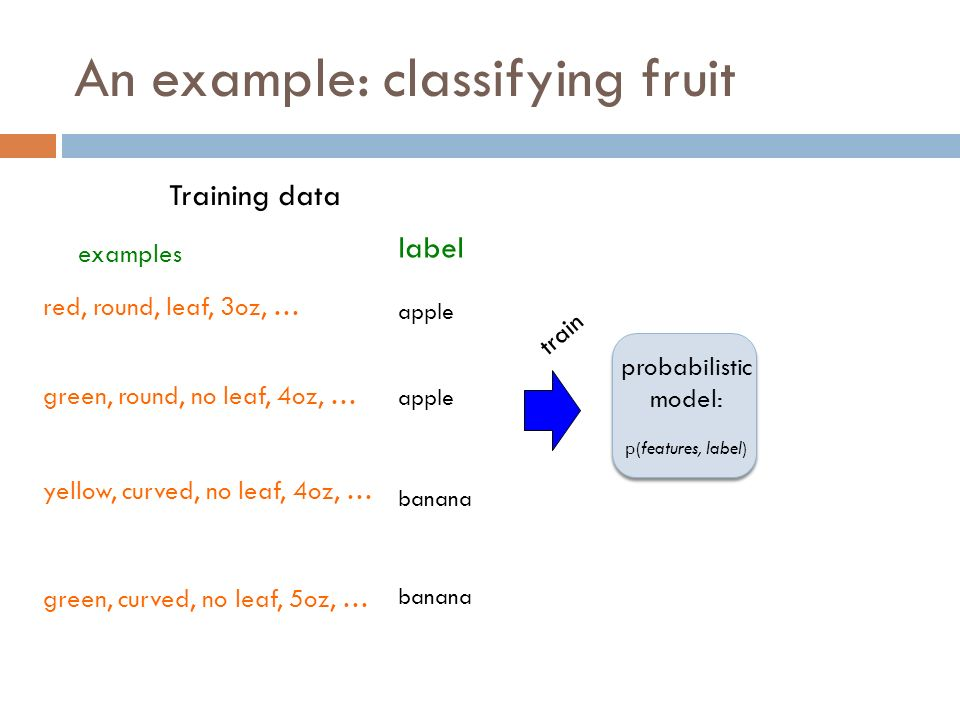 An example: classifying fruit red, round, leaf, 3oz, … green, round, no leaf, 4oz, … yellow, curved, no leaf, 4oz, … green, curved, no leaf, 5oz, … label apple banana examples Training data probabilistic model: p(features, label) train