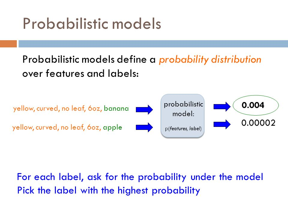 Probabilistic models Probabilistic models define a probability distribution over features and labels: probabilistic model: p(features, label) yellow, curved, no leaf, 6oz, banana 0.004 For each label, ask for the probability under the model Pick the label with the highest probability yellow, curved, no leaf, 6oz, apple 0.00002