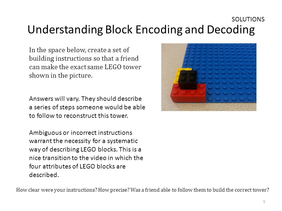 Understanding Block Encoding And Decoding In The Space Below Create