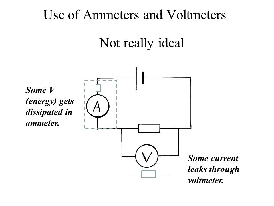 Meter Mishaps Use Of Ammeters And Voltmeters Some V Energy Gets
