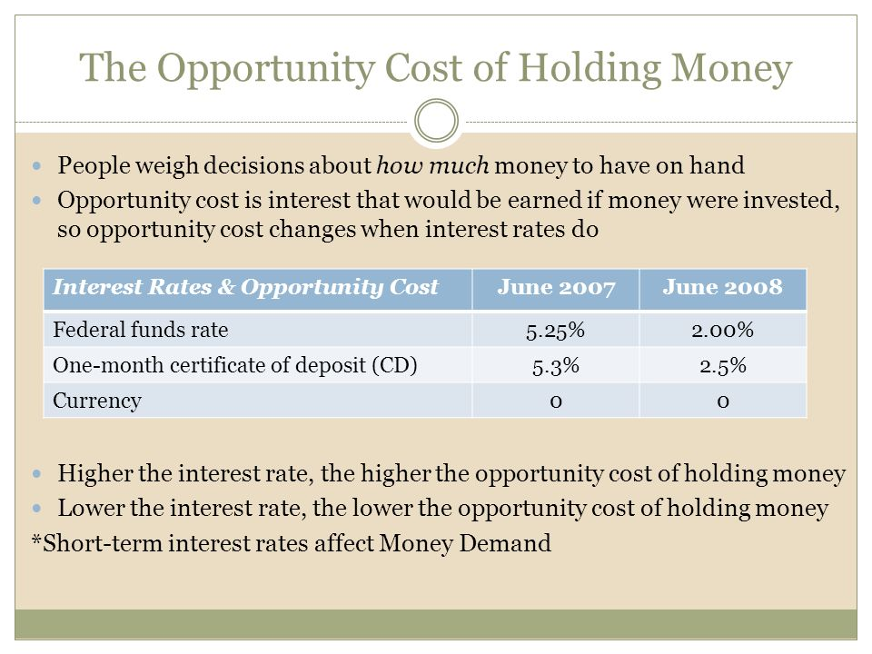 2 The Opportunity Cost Of Holding Money